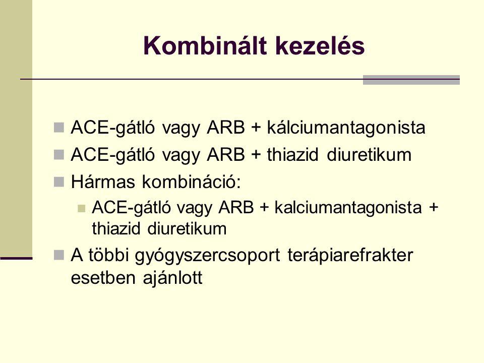 Kombinált kezelés ACE-gátló vagy ARB + kálciumantagonista ACE-gátló vagy ARB + thiazid diuretikum Hármas kombináció: ACE-gátló vagy ARB + kalciumantagonista + thiazid diuretikum A többi gyógyszercsoport terápiarefrakter esetben ajánlott