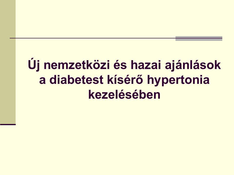 Új nemzetközi és hazai ajánlások a diabetest kísérő hypertonia kezelésében