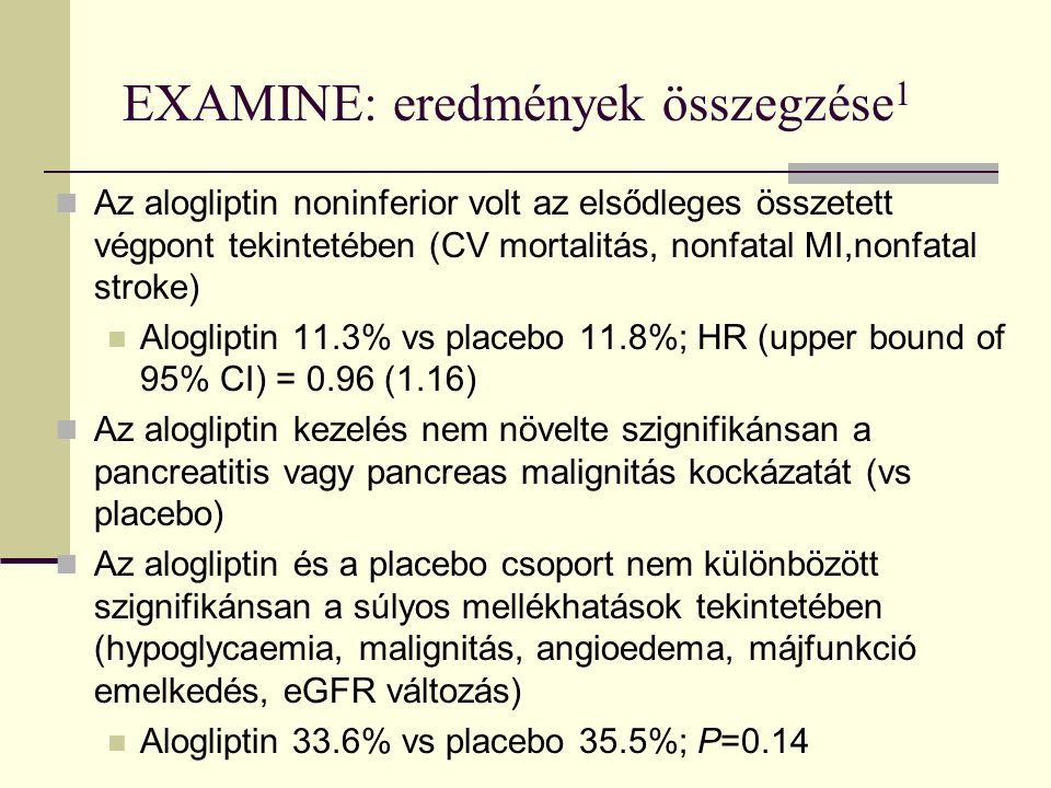 EXAMINE: eredmények összegzése 1 Az alogliptin noninferior volt az elsődleges összetett végpont tekintetében (CV mortalitás, nonfatal MI,nonfatal stroke) Alogliptin 11.3% vs placebo 11.8%; HR (upper bound of 95% CI) = 0.96 (1.16) Az alogliptin kezelés nem növelte szignifikánsan a pancreatitis vagy pancreas malignitás kockázatát (vs placebo) Az alogliptin és a placebo csoport nem különbözött szignifikánsan a súlyos mellékhatások tekintetében (hypoglycaemia, malignitás, angioedema, májfunkció emelkedés, eGFR változás) Alogliptin 33.6% vs placebo 35.5%; P=0.14