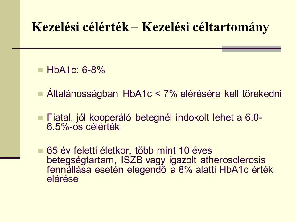Kezelési célérték – Kezelési céltartomány HbA1c: 6-8% Általánosságban HbA1c < 7% elérésére kell törekedni Fiatal, jól kooperáló betegnél indokolt lehet a 6.0- 6.5%-os célérték 65 év feletti életkor, több mint 10 éves betegségtartam, ISZB vagy igazolt atherosclerosis fennállása esetén elegendő a 8% alatti HbA1c érték elérése