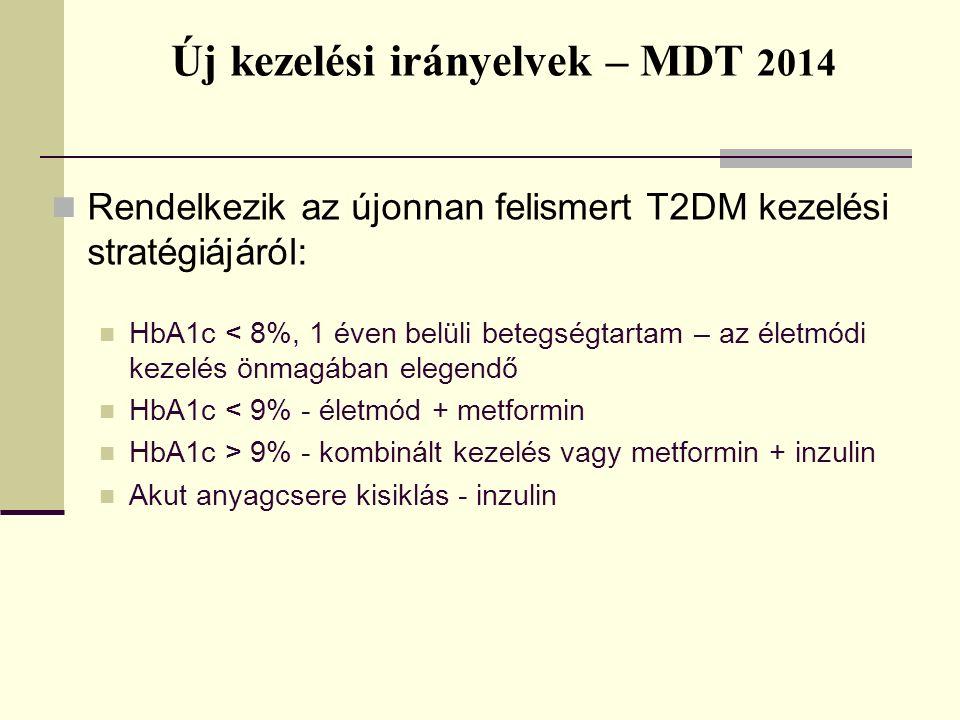 Új kezelési irányelvek – MDT 2014 Rendelkezik az újonnan felismert T2DM kezelési stratégiájáról: HbA1c < 8%, 1 éven belüli betegségtartam – az életmódi kezelés önmagában elegendő HbA1c < 9% - életmód + metformin HbA1c > 9% - kombinált kezelés vagy metformin + inzulin Akut anyagcsere kisiklás - inzulin