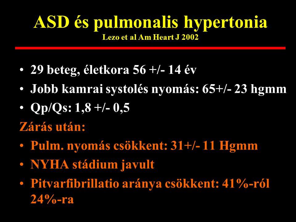 Pitvari tachyarrhythmia rekurrencia Zárás előtt: 16% (pitvari flatter és fibrillatio) Zárás előtt: 16% (pitvari flatter és fibrillatio) Zárás után (1