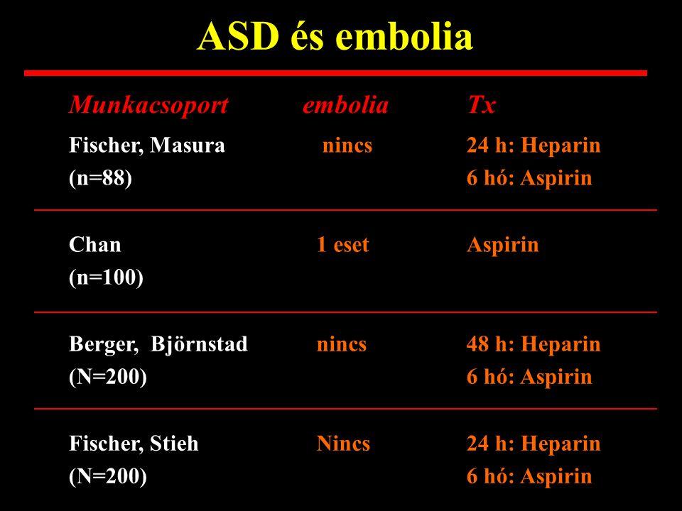 Eszköz-függő !! Amplatzer occluder esetén nincs ASD zárás és thrombus