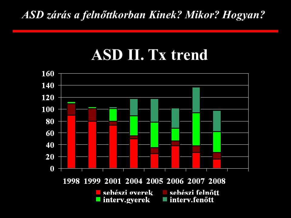 ASD zárás a felnőttkorban Kinek? Mikor? Hogyan? ASD II. Tx trend - összes
