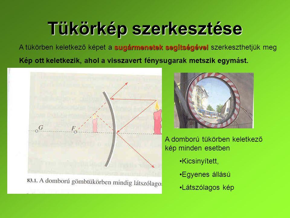 Tükörkép szerkesztése sugármenetek segítségével A tükörben keletkező képet a sugármenetek segítségével szerkeszthetjük meg Kép ott keletkezik, ahol a visszavert fénysugarak metszik egymást.