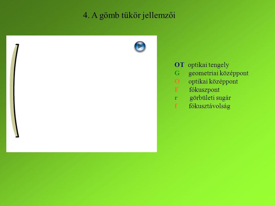 4. A gömb tükör jellemzői OT optikai tengely G geometriai középpont O optikai középpont F fókuszpont r görbületi sugár f fókusztávolság
