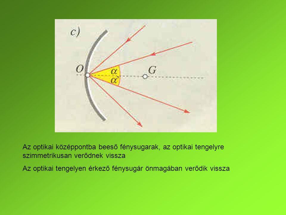 Az optikai középpontba beeső fénysugarak, az optikai tengelyre szimmetrikusan verődnek vissza Az optikai tengelyen érkező fénysugár önmagában verődik vissza