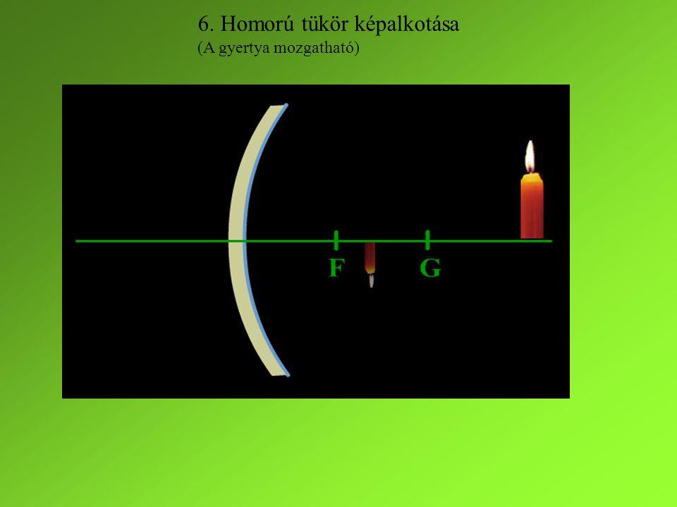 6. Homorú tükör képalkotása (A gyertya mozgatható)