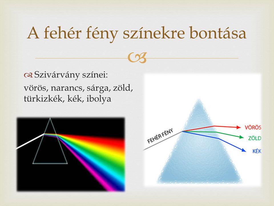  Szivárvány színei: vörös, narancs, sárga, zöld, türkizkék, kék, ibolya A fehér fény színekre bontása
