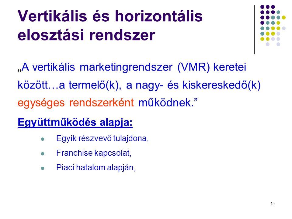 """15 Vertikális és horizontális elosztási rendszer """" A vertikális marketingrendszer (VMR) keretei között…a termelő(k), a nagy- és kiskereskedő(k) egységes rendszerként működnek. Együttműködés alapja: Egyik részvevő tulajdona, Franchise kapcsolat, Piaci hatalom alapján,"""
