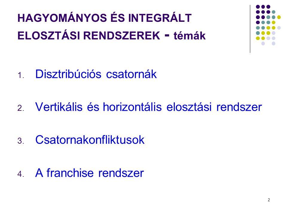 2 HAGYOMÁNYOS ÉS INTEGRÁLT ELOSZTÁSI RENDSZEREK - témák 1.