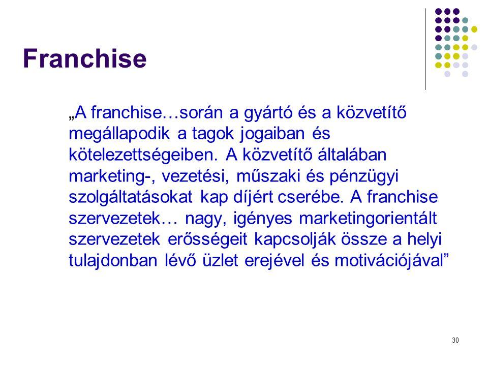 """30 Franchise """"A franchise…során a gyártó és a közvetítő megállapodik a tagok jogaiban és kötelezettségeiben."""