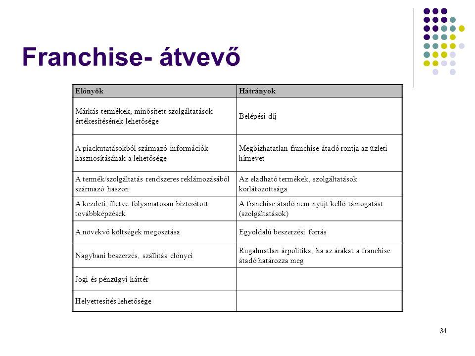34 Franchise- átvevő ElőnyökHátrányok Márkás termékek, minősített szolgáltatások értékesítésének lehetősége Belépési díj A piackutatásokból származó információk hasznosításának a lehetősége Megbízhatatlan franchise átadó rontja az üzleti hírnevet A termék/szolgáltatás rendszeres reklámozásából származó haszon Az eladható termékek, szolgáltatások korlátozottsága A kezdeti, illetve folyamatosan biztosított továbbképzések A franchise átadó nem nyújt kellő támogatást (szolgáltatások) A növekvő költségek megosztásaEgyoldalú beszerzési forrás Nagybani beszerzés, szállítás előnyei Rugalmatlan árpolitika, ha az árakat a franchise átadó határozza meg Jogi és pénzügyi háttér Helyettesítés lehetősége