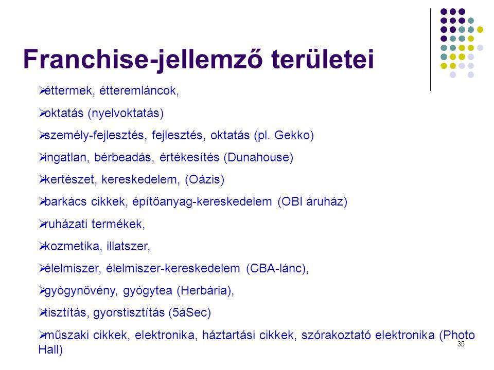 35 Franchise-jellemző területei  éttermek, étteremláncok,  oktatás (nyelvoktatás)  személy-fejlesztés, fejlesztés, oktatás (pl.