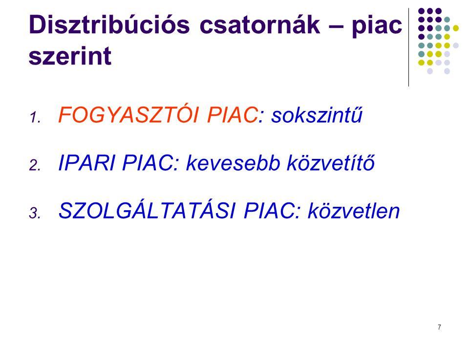 7 Disztribúciós csatornák – piac szerint 1. FOGYASZTÓI PIAC: sokszintű 2.