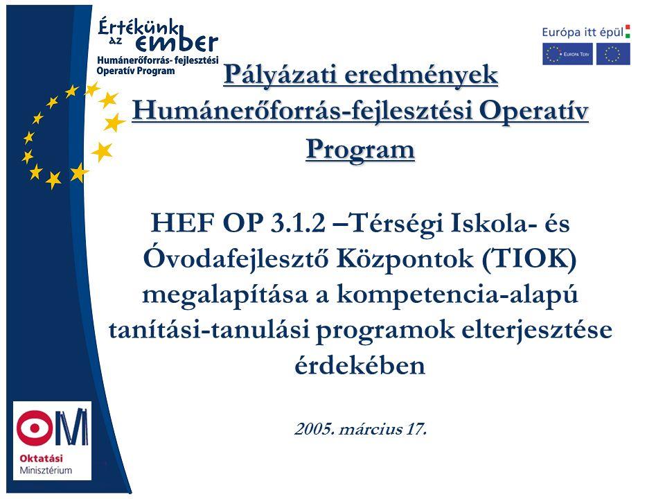 Pályázati eredmények Humánerőforrás-fejlesztési Operatív Program Pályázati eredmények Humánerőforrás-fejlesztési Operatív Program HEF OP 3.1.2 –Térségi Iskola- és Óvodafejlesztő Központok (TIOK) megalapítása a kompetencia-alapú tanítási-tanulási programok elterjesztése érdekében 2005.