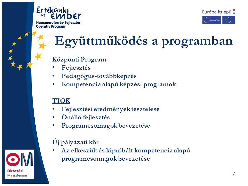 7 Együttműködés a programban Központi Program Fejlesztés Pedagógus-továbbképzés Kompetencia alapú képzési programok TIOK Fejlesztési eredmények tesztelése Önálló fejlesztés Programcsomagok bevezetése Új pályázati kör Az elkészült és kipróbált kompetencia alapú programcsomagok bevezetése