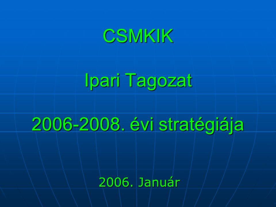 CSMKIK Ipari Tagozat 2006-2008. évi stratégiája 2006. Január