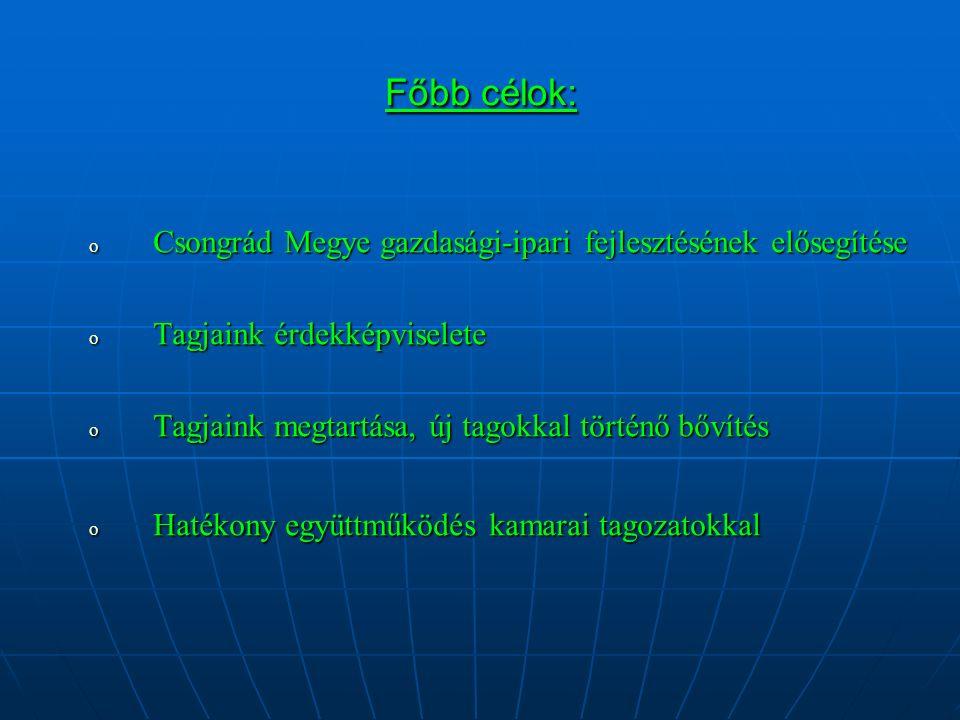 Főbb célok: o Csongrád Megye gazdasági-ipari fejlesztésének elősegítése o Tagjaink érdekképviselete o Tagjaink megtartása, új tagokkal történő bővítés o Hatékony együttműködés kamarai tagozatokkal
