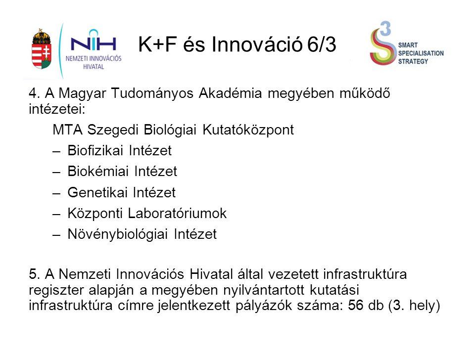 K+F és Innováció 6/3 4.