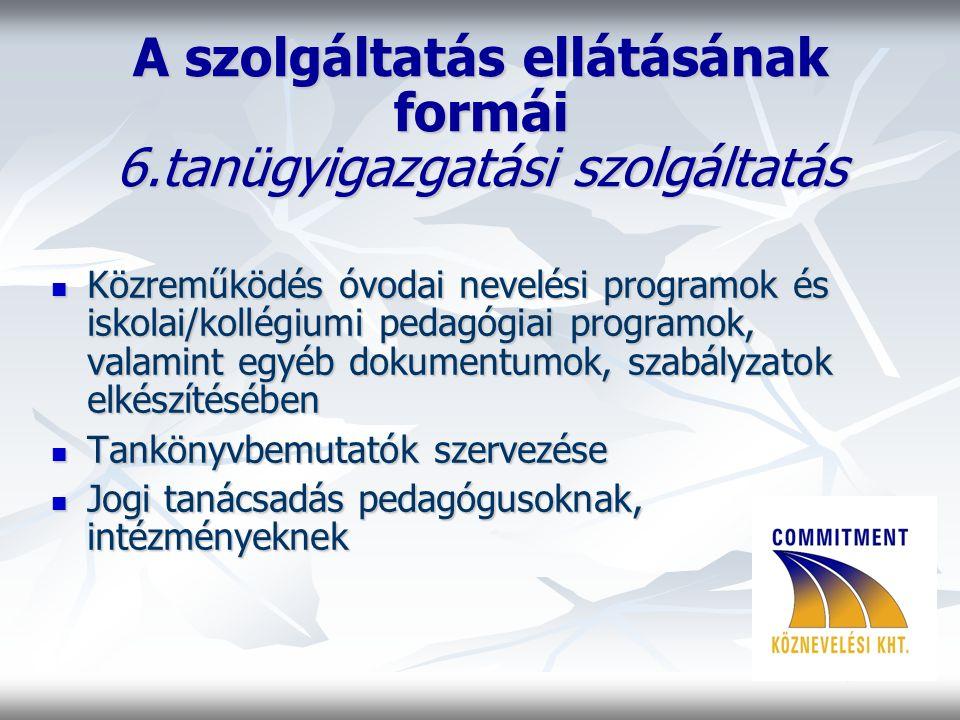A szolgáltatás ellátásának formái 6.tanügyigazgatási szolgáltatás Közreműködés óvodai nevelési programok és iskolai/kollégiumi pedagógiai programok, valamint egyéb dokumentumok, szabályzatok elkészítésében Közreműködés óvodai nevelési programok és iskolai/kollégiumi pedagógiai programok, valamint egyéb dokumentumok, szabályzatok elkészítésében Tankönyvbemutatók szervezése Tankönyvbemutatók szervezése Jogi tanácsadás pedagógusoknak, intézményeknek Jogi tanácsadás pedagógusoknak, intézményeknek