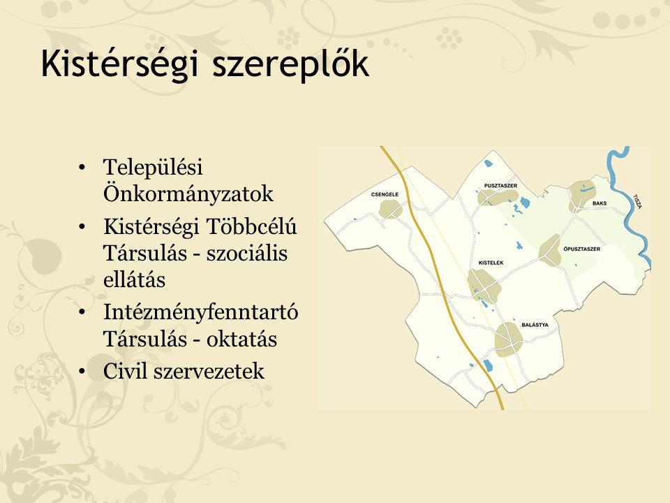 Kistérségi szereplők Települési Önkormányzatok Kistérségi Többcélú Társulás - szociális ellátás Intézményfenntartó Társulás - oktatás Civil szervezetek