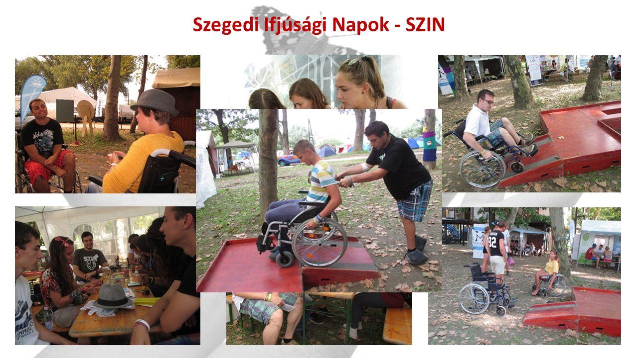 Szegedi Ifjúsági Napok - SZIN