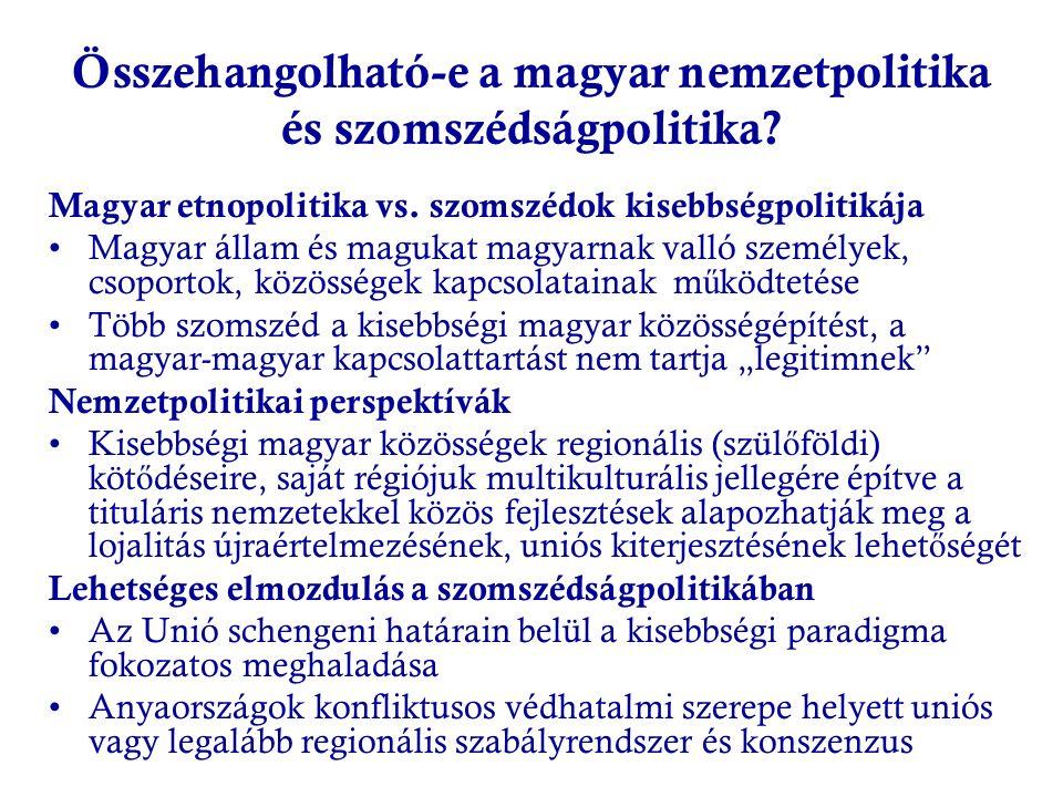 Összehangolható-e a magyar nemzetpolitika és szomszédságpolitika? Magyar etnopolitika vs. szomszédok kisebbségpolitikája Magyar állam és magukat magya