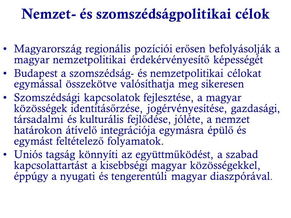 Nemzet- és szomszédságpolitikai célok Magyarország regionális pozíciói er ő sen befolyásolják a magyar nemzetpolitikai érdekérvényesít ő képességét Bu