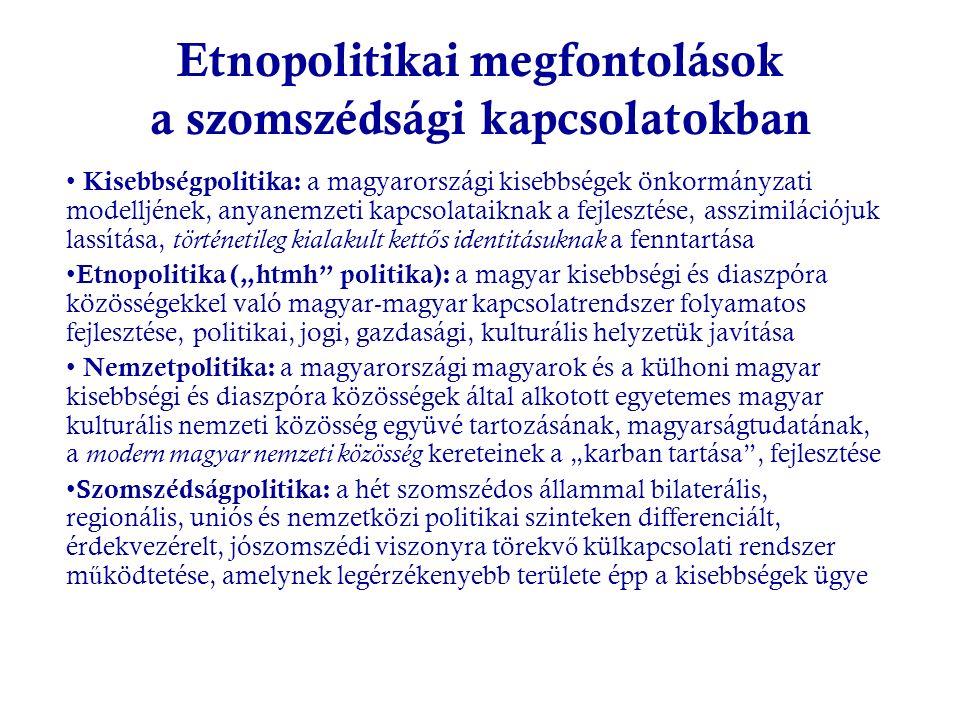 Etnopolitikai megfontolások a szomszédsági kapcsolatokban Kisebbségpolitika: a magyarországi kisebbségek önkormányzati modelljének, anyanemzeti kapcso