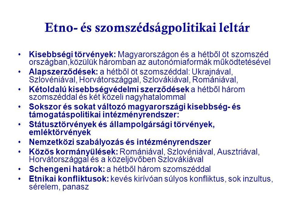 Etno- és szomszédságpolitikai leltár Kisebbségi törvények: Magyarországon és a hétből öt szomszéd országban,közülük háromban az autonómiaformák működt