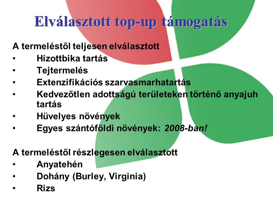 A termeléstől teljesen elválasztott Hízottbika tartás Tejtermelés Extenzifikációs szarvasmarhatartás Kedvezőtlen adottságú területeken történő anyajuh tartás Hüvelyes növények Egyes szántóföldi növények: 2008-ban.