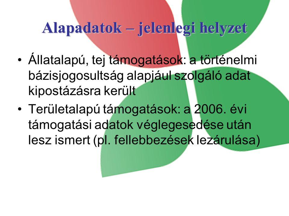 Alapadatok – jelenlegi helyzet Állatalapú, tej támogatások: a történelmi bázisjogosultság alapjául szolgáló adat kipostázásra került Területalapú támogatások: a 2006.