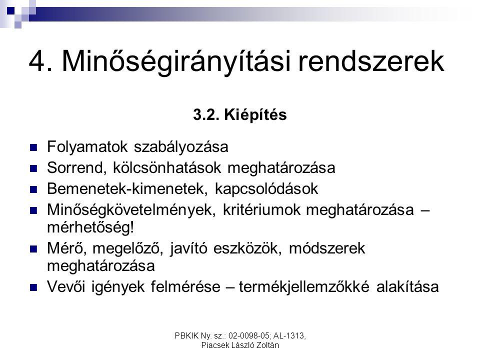 PBKIK Ny. sz.: 02-0098-05; AL-1313, Piacsek László Zoltán 4. Minőségirányítási rendszerek 3.2. Kiépítés Folyamatok szabályozása Sorrend, kölcsönhatáso