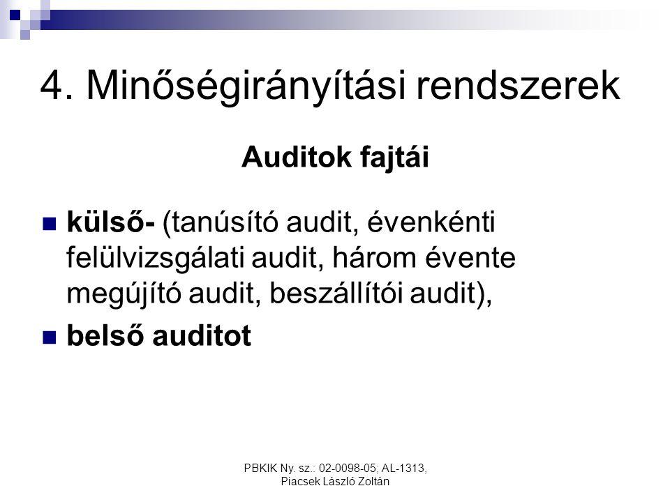 PBKIK Ny. sz.: 02-0098-05; AL-1313, Piacsek László Zoltán 4. Minőségirányítási rendszerek Auditok fajtái külső- (tanúsító audit, évenkénti felülvizsgá