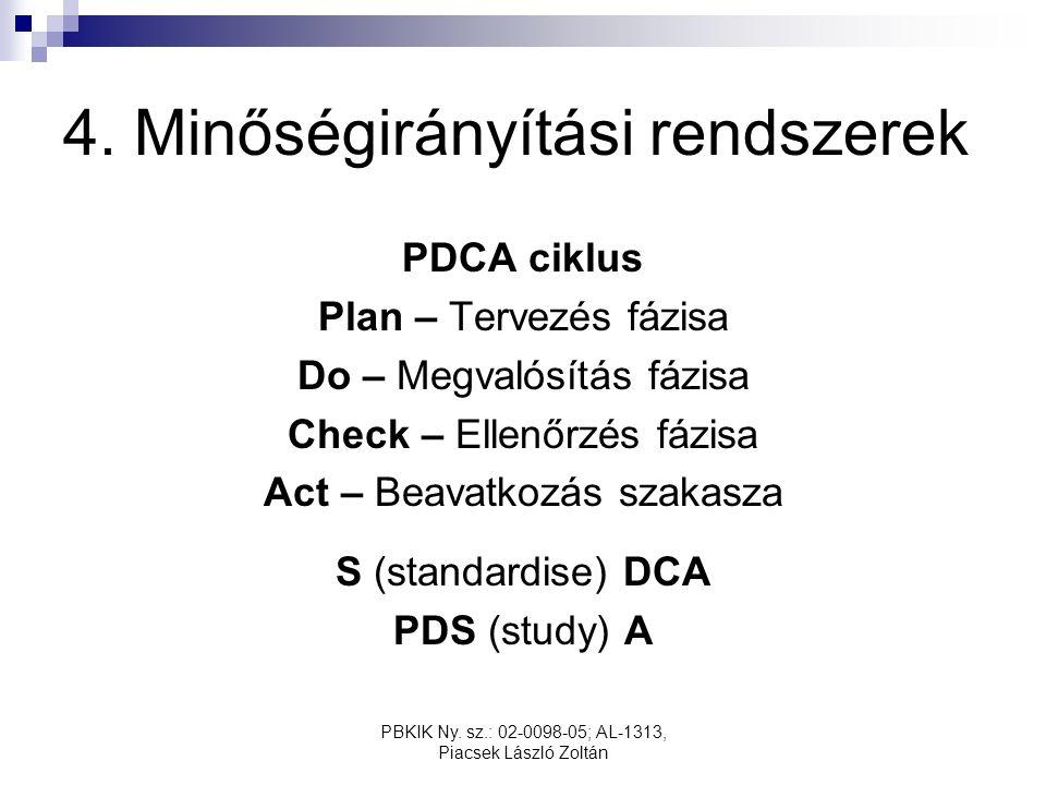 PBKIK Ny. sz.: 02-0098-05; AL-1313, Piacsek László Zoltán 4. Minőségirányítási rendszerek PDCA ciklus Plan – Tervezés fázisa Do – Megvalósítás fázisa