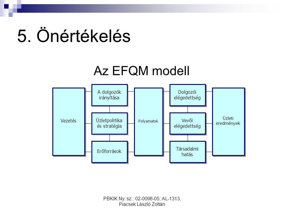 PBKIK Ny. sz.: 02-0098-05; AL-1313, Piacsek László Zoltán 5. Önértékelés Az EFQM modell Vezetés Üzleti eredmények Folyamatok A dolgozók irányítása Üzl
