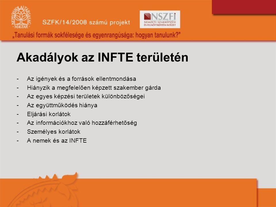 Akadályok az INFTE területén -Az igények és a források ellentmondása -Hiányzik a megfelelően képzett szakember gárda -Az egyes képzési területek különbözőségei -Az együttműködés hiánya -Eljárási korlátok -Az információkhoz való hozzáférhetőség -Személyes korlátok -A nemek és az INFTE