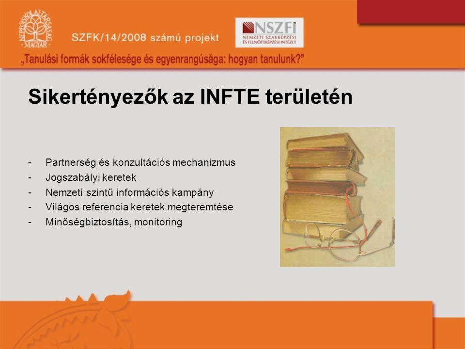 Sikertényezők az INFTE területén -Partnerség és konzultációs mechanizmus -Jogszabályi keretek -Nemzeti szintű információs kampány -Világos referencia keretek megteremtése -Minőségbiztosítás, monitoring