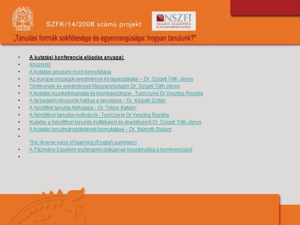 A kutatási konferencia előadás anyagai: Köszöntő A kutatási program rövid bemutatása Az európai országok eredményei és tapasztalatai – Dr. Szigeti Tót