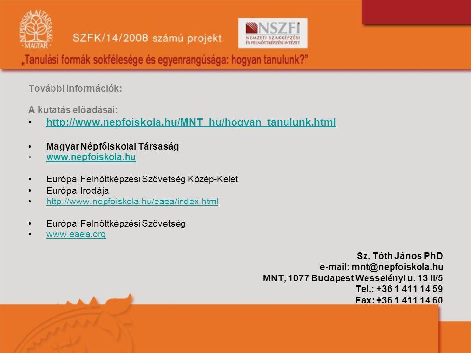 További információk: A kutatás előadásai: http://www.nepfoiskola.hu/MNT_hu/hogyan_tanulunk.html Magyar Népfőiskolai Társaság www.nepfoiskola.hu Európa