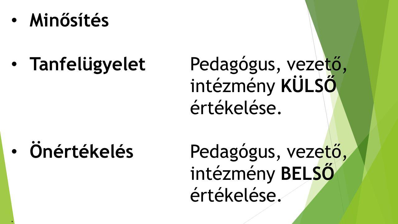 Minősítés Tanfelügyelet Pedagógus, vezető, intézmény KÜLSŐ értékelése.