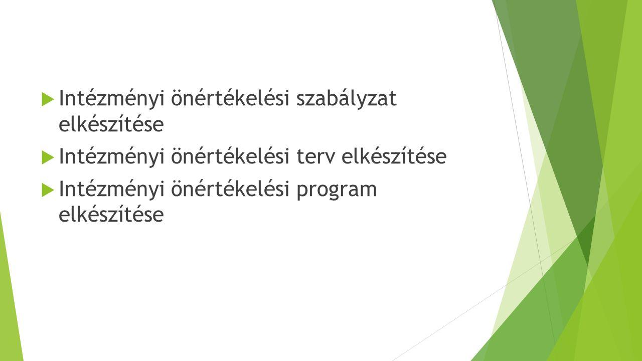  Intézményi önértékelési szabályzat elkészítése  Intézményi önértékelési terv elkészítése  Intézményi önértékelési program elkészítése