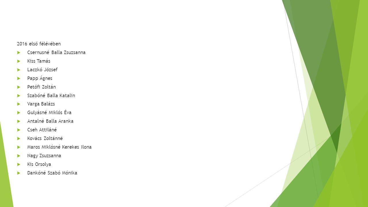 2016 első félévében  Csernusné Balla Zsuzsanna  Kiss Tamás  Laczkó József  Papp Ágnes  Petőfi Zoltán  Szabóné Balla Katalin  Varga Balázs  Gulyásné Miklós Éva  Antalné Balla Aranka  Cseh Attiláné  Kovács Zoltánné  Maros Miklósné Kerekes Ilona  Nagy Zsuzsanna  Kis Orsolya  Dankóné Szabó Mónika