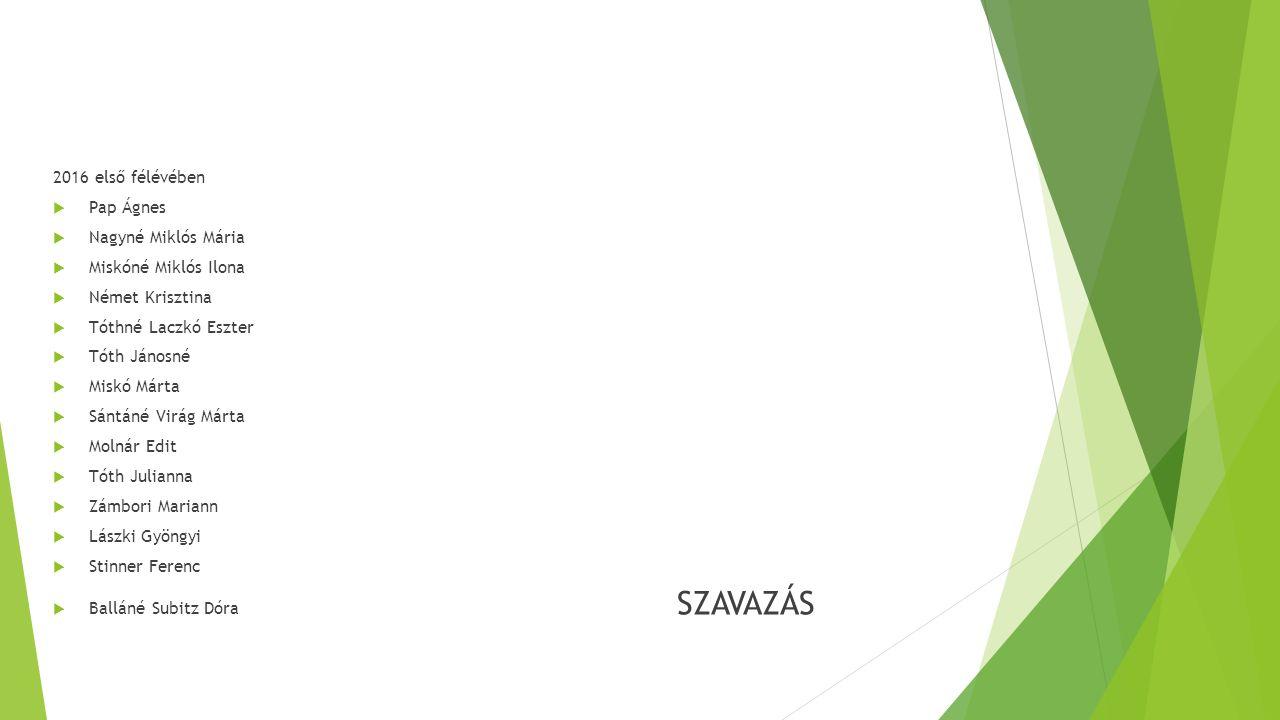 2016 első félévében  Pap Ágnes  Nagyné Miklós Mária  Miskóné Miklós Ilona  Német Krisztina  Tóthné Laczkó Eszter  Tóth Jánosné  Miskó Márta  Sántáné Virág Márta  Molnár Edit  Tóth Julianna  Zámbori Mariann  Lászki Gyöngyi  Stinner Ferenc  Balláné Subitz Dóra SZAVAZÁS