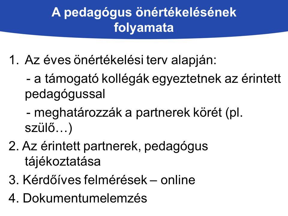 A pedagógus önértékelésének folyamata 1.Az éves önértékelési terv alapján: - a támogató kollégák egyeztetnek az érintett pedagógussal - meghatározzák a partnerek körét (pl.