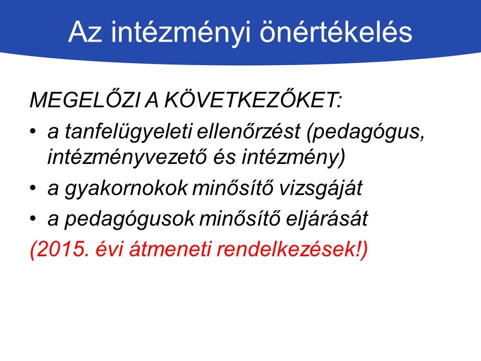 Az intézményi önértékelés MEGELŐZI A KÖVETKEZŐKET: a tanfelügyeleti ellenőrzést (pedagógus, intézményvezető és intézmény) a gyakornokok minősítő vizsgáját a pedagógusok minősítő eljárását (2015.