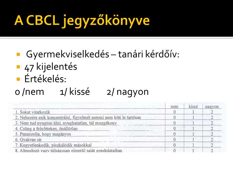  Gyermekviselkedés – tanári kérdőív:  47 kijelentés  Értékelés: 0 /nem1/ kissé2/ nagyon