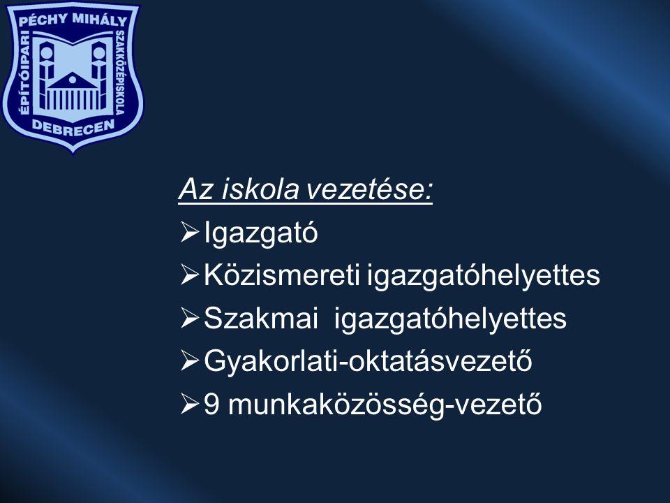 Az iskola vezetése:   Igazgató   Közismereti igazgatóhelyettes   Szakmai igazgatóhelyettes   Gyakorlati-oktatásvezető   9 munkaközösség-vezető