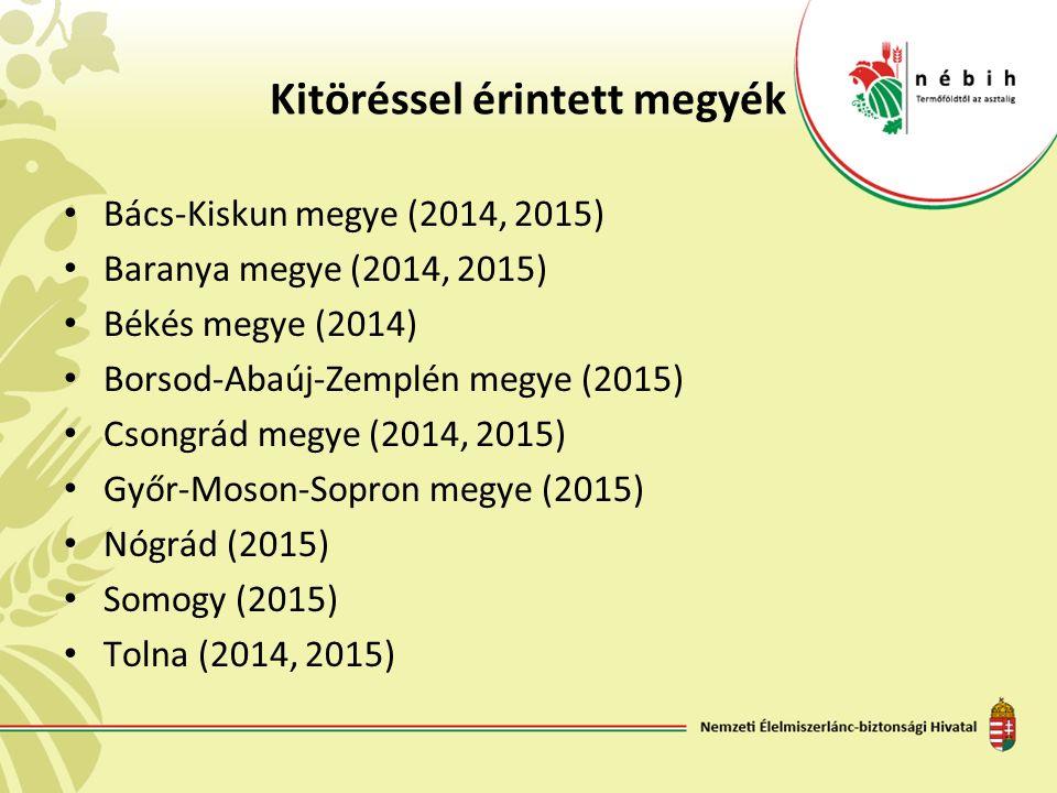Kitöréssel érintett megyék Bács-Kiskun megye (2014, 2015) Baranya megye (2014, 2015) Békés megye (2014) Borsod-Abaúj-Zemplén megye (2015) Csongrád megye (2014, 2015) Győr-Moson-Sopron megye (2015) Nógrád (2015) Somogy (2015) Tolna (2014, 2015)